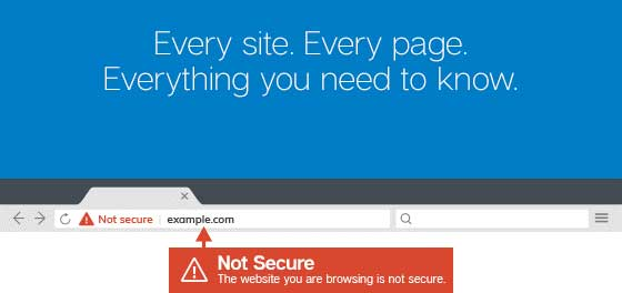 Every Site needs https