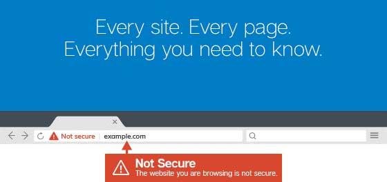 Every Site needs https